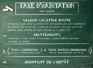 Tableau de calcul de la taxe d'habitation