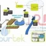 schéma explicatif du fonctionnement de cette station d'épuration